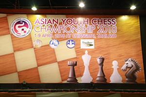 Asian Youth Chess Championship